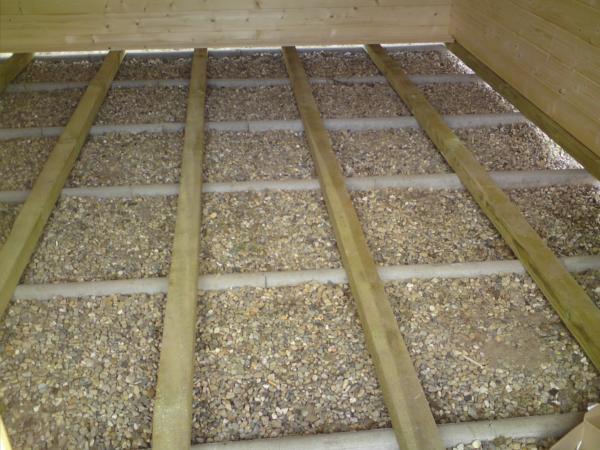 Fußboden Für Gartenhaus ~ Häufig gestellte fragen gartenhaus nach mass
